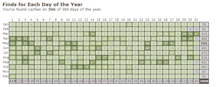 "GeoKs ""Days of the Year"" grid is finally free of blanks."