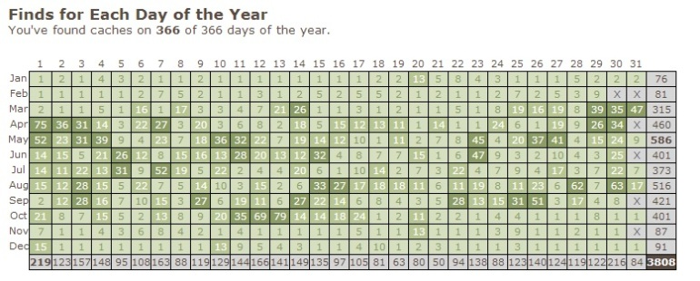 """GeoKs """"Days of the Year"""" grid is finally free of blanks."""
